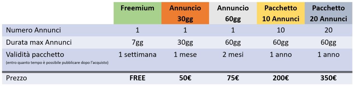pricing-formazione-2021